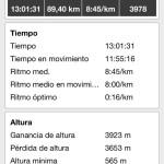 Datos de la ruta
